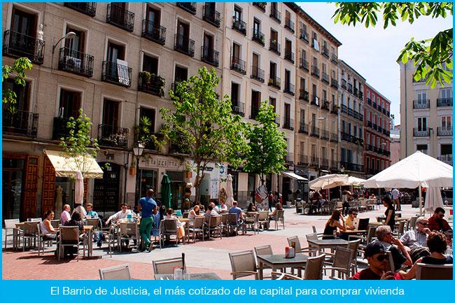 La vivienda en Madrid en 2017