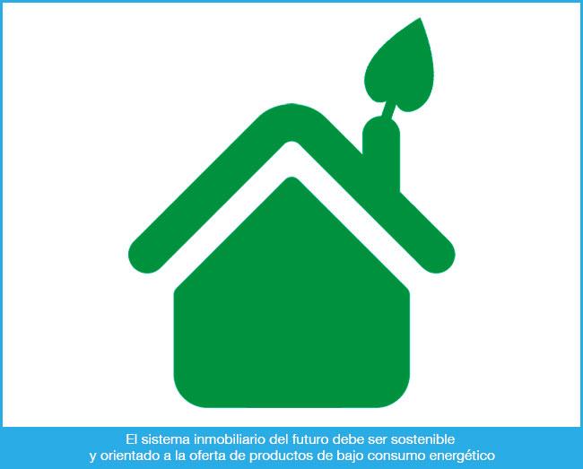 Un sistema inmobiliario sostenible