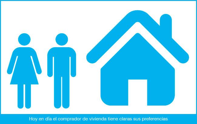 el comprador actual de vivienda
