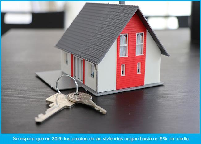 Previsiones para la vivienda